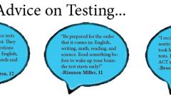 Breaking it Down: SAT vs. ACT